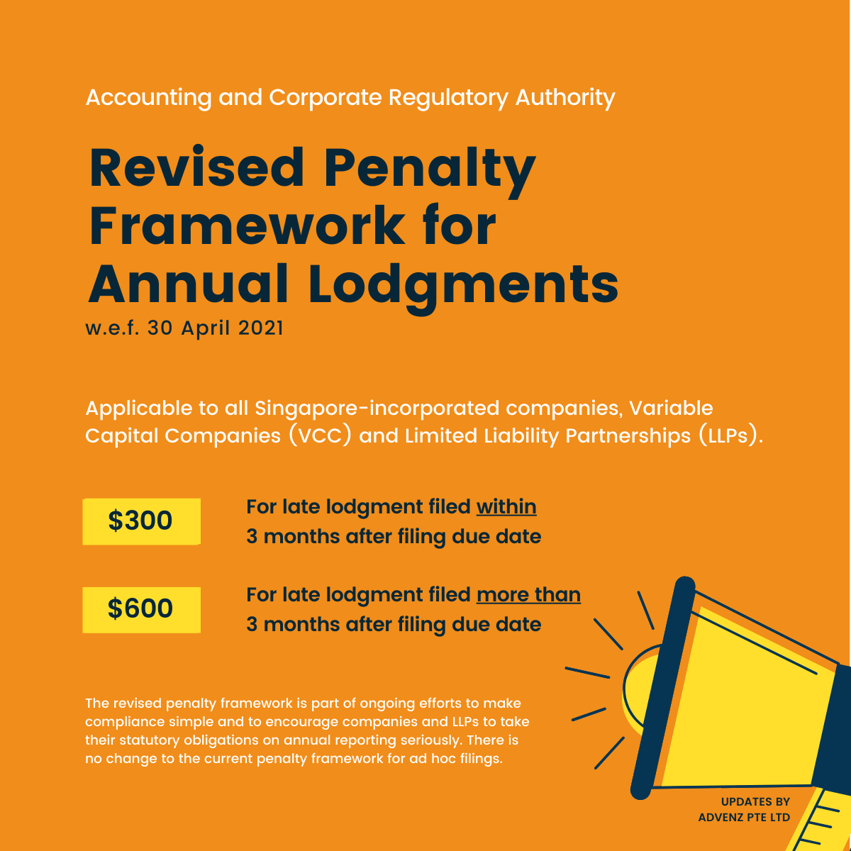 Revised Penalty Framework for Annual Lodgments (ACRA)