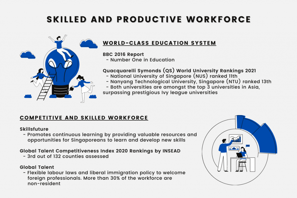 Skilled and Productive Workforce