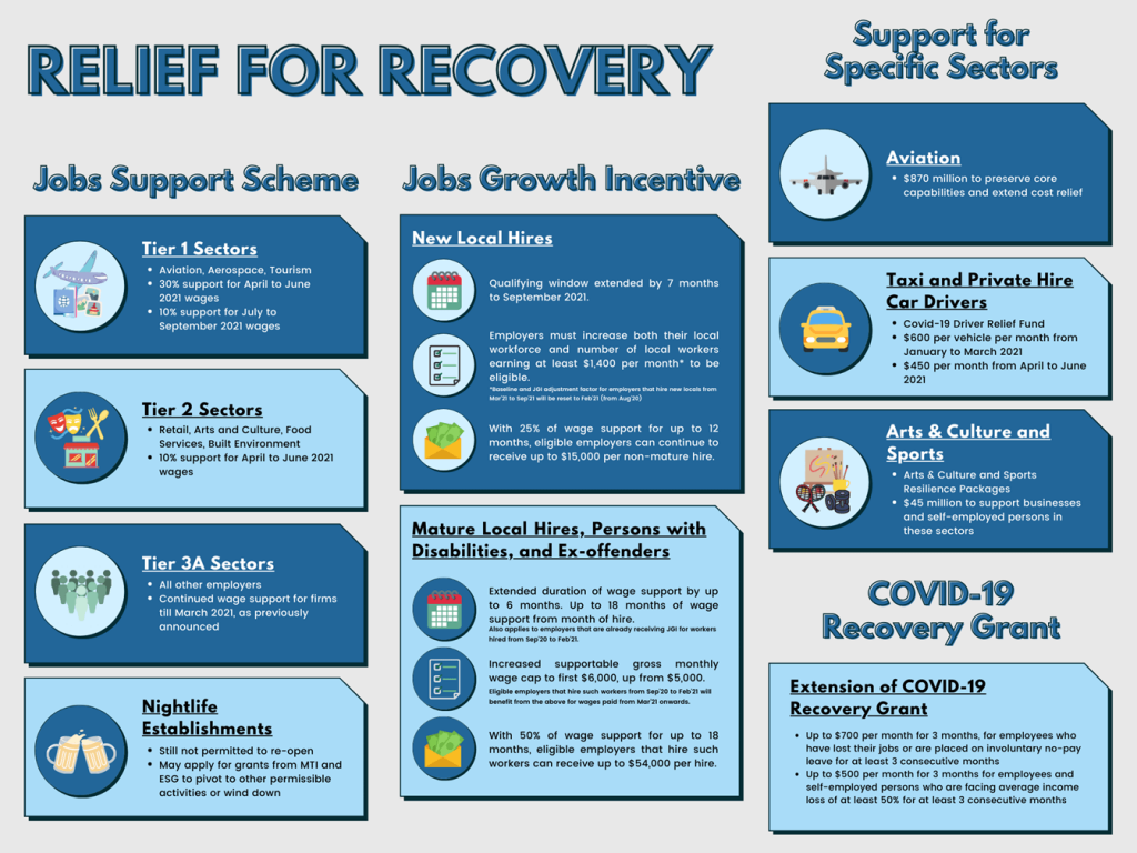 Budget 2021: Relief for Recovery