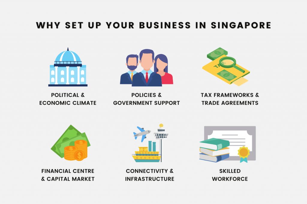 Why set up your business in Singapore