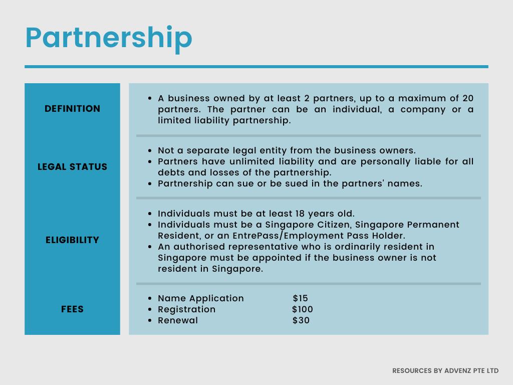 Information on Partnership