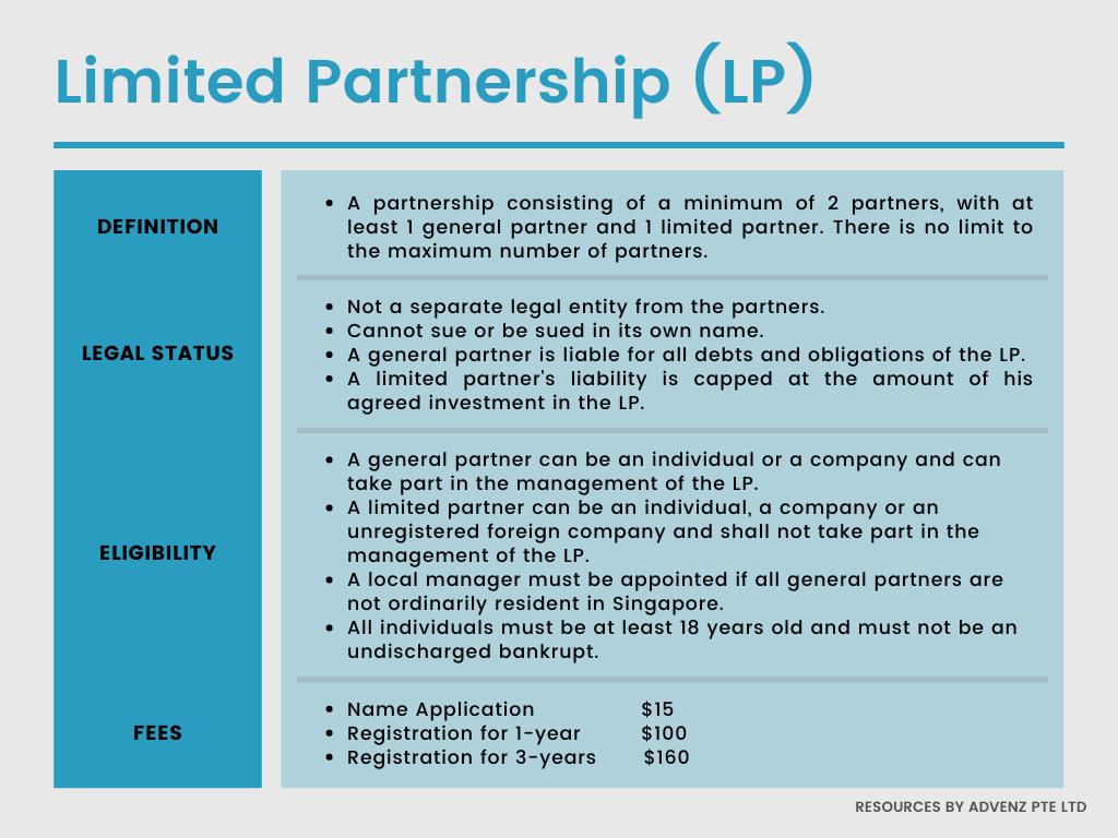 Information on Limited Partnership (LP)